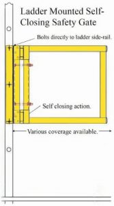 Protect-O-Gate: Self-Closing Swing Gate