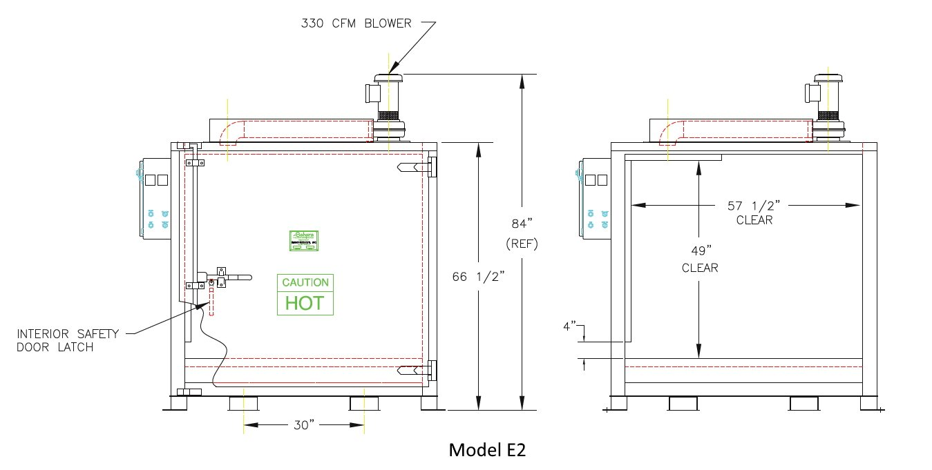 The Sahara Hot Box Model E2 Electric Drum Heater Made In Usa Chemical Furnace Schematic Image Gallery
